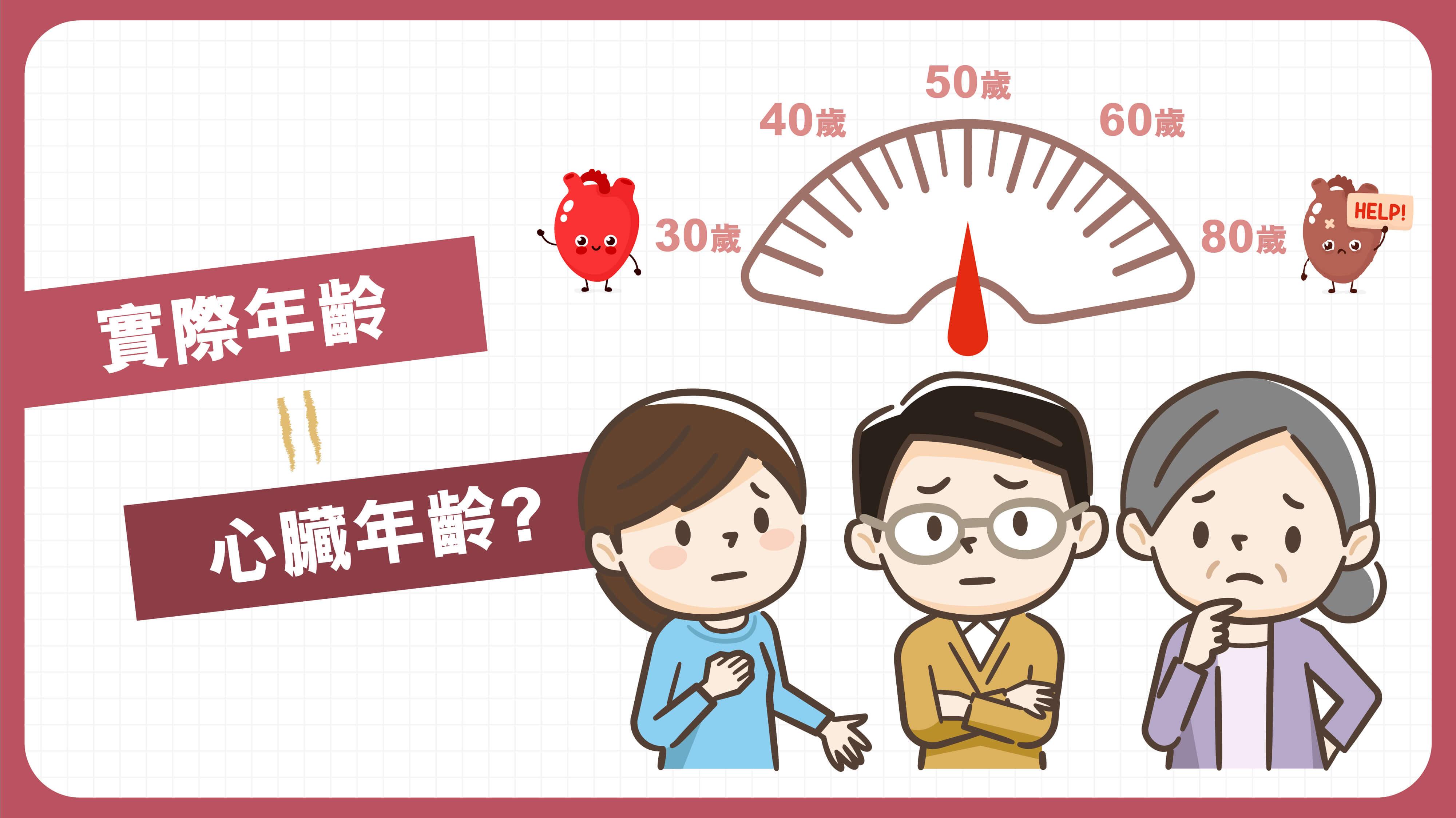 【你的心臟年齡=實際年齡?】